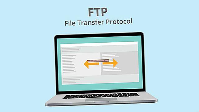 Bästa FTP-klienter för Mac: Överför dina webbplatsdata snabbt