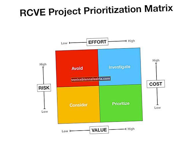 Aplikasi iPhone Pengurusan Projek Matriks Prioriti